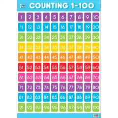 Counting Educational Poster
