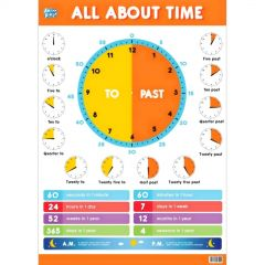 All About Time Educational Poster
